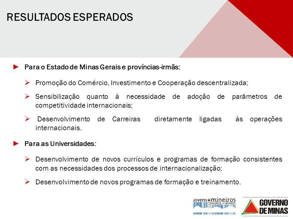 RESULTADOS ESPERADOS ► Para o Estado de Minas Gerais e províncias-irmãs:  Promoção do Comércio, Investimento e Cooperação descentralizada;  Sensibil