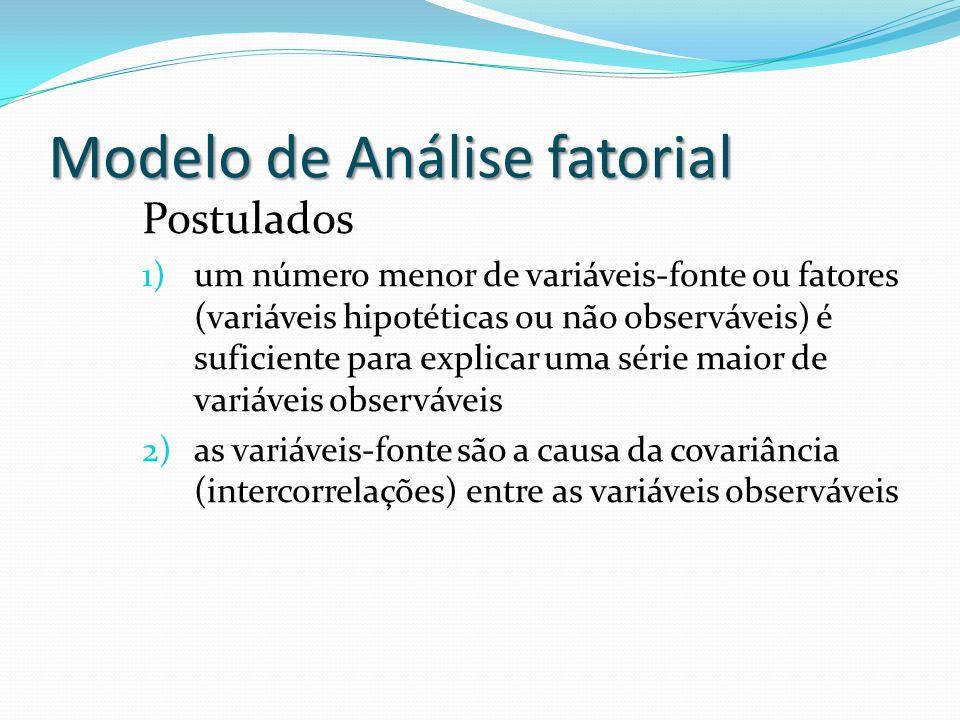 Modelo de Análise fatorial Postulados 1)um número menor de variáveis-fonte ou fatores (variáveis hipotéticas ou não observáveis) é suficiente para explicar uma série maior de variáveis observáveis 2)as variáveis-fonte são a causa da covariância (intercorrelações) entre as variáveis observáveis