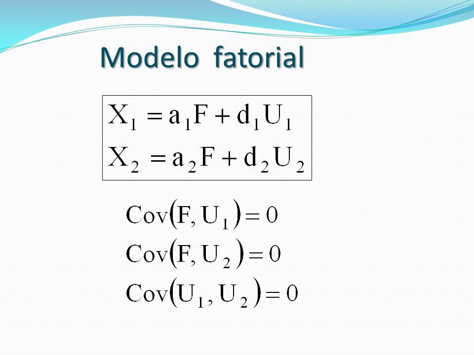 Modelo fatorial