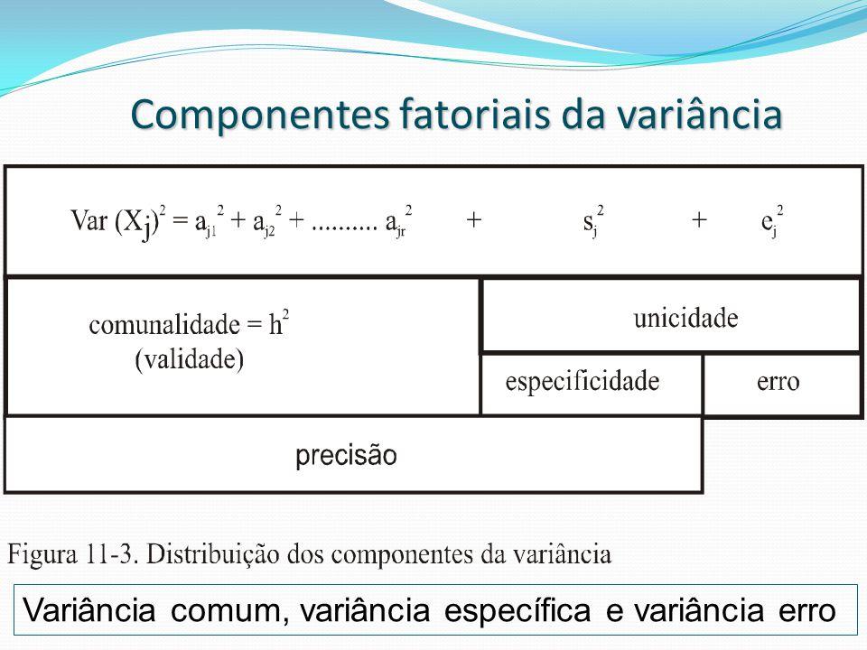 Componentes fatoriais da variância. Variância comum, variância específica e variância erro