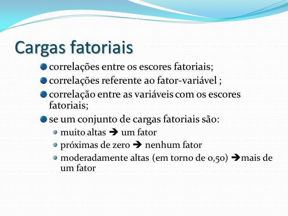 Cargas fatoriais correlações entre os escores fatoriais; correlações referente ao fator-variável ; correlação entre as variáveis com os escores fatoriais; se um conjunto de cargas fatoriais são: muito altas  um fator próximas de zero  nenhum fator moderadamente altas (em torno de 0,50)  mais de um fator