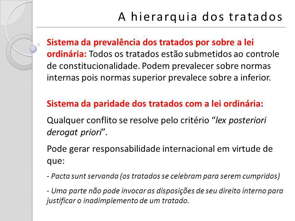 A hierarquia dos tratados Sistema da prevalência dos tratados por sobre a lei ordinária: Todos os tratados estão submetidos ao controle de constitucio