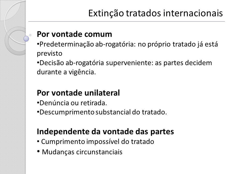 Extinção tratados internacionais Por vontade comum Predeterminação ab-rogatória: no próprio tratado já está previsto Decisão ab-rogatória supervenient