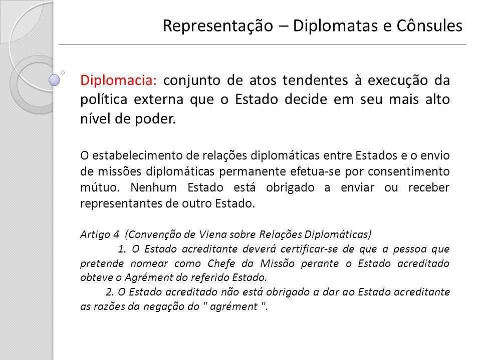 Representação – Diplomatas e Cônsules Diplomacia: conjunto de atos tendentes à execução da política externa que o Estado decide em seu mais alto nível