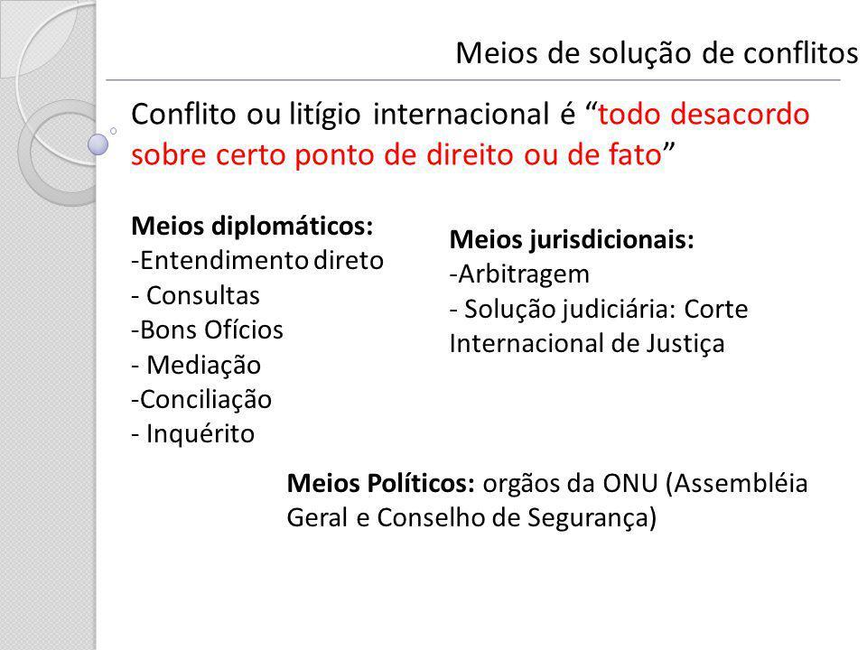 """Meios de solução de conflitos Conflito ou litígio internacional é """"todo desacordo sobre certo ponto de direito ou de fato"""" Meios diplomáticos: -Entend"""