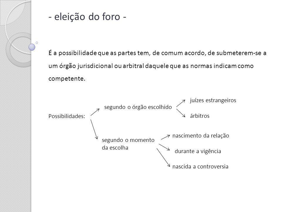 - eleição do foro - É a possibilidade que as partes tem, de comum acordo, de submeterem-se a um órgão jurisdicional ou arbitral daquele que as normas