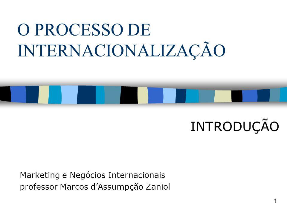 1 O PROCESSO DE INTERNACIONALIZAÇÃO INTRODUÇÃO Marketing e Negócios Internacionais professor Marcos d'Assumpção Zaniol