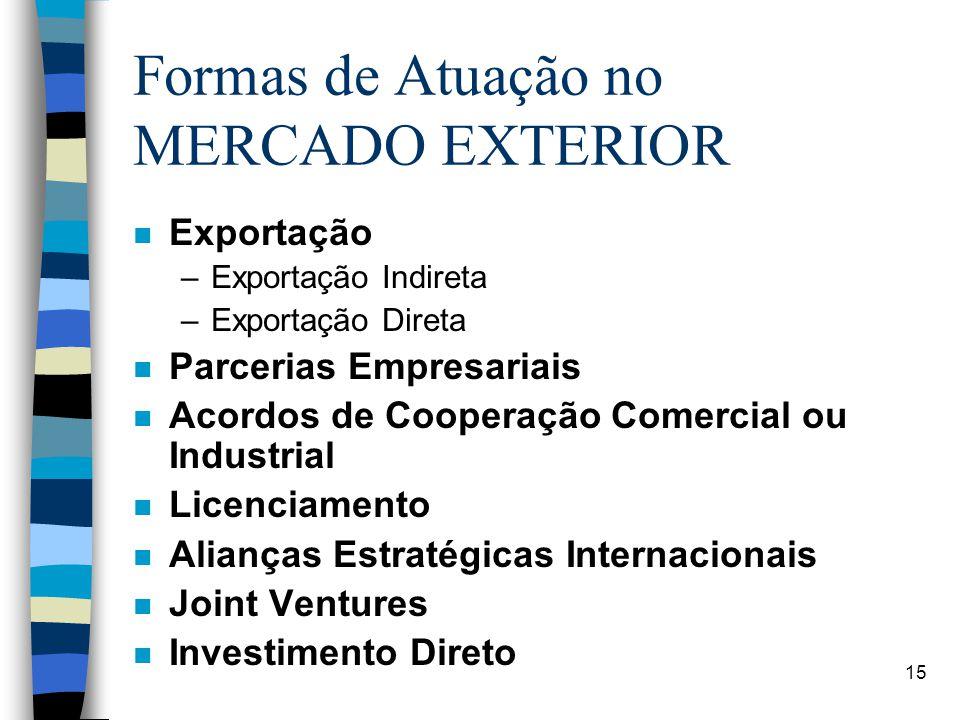 15 Formas de Atuação no MERCADO EXTERIOR n Exportação –Exportação Indireta –Exportação Direta n Parcerias Empresariais n Acordos de Cooperação Comercial ou Industrial n Licenciamento n Alianças Estratégicas Internacionais n Joint Ventures n Investimento Direto