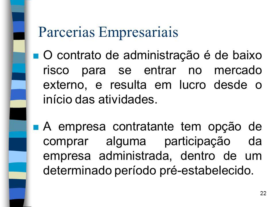 22 Parcerias Empresariais n O contrato de administração é de baixo risco para se entrar no mercado externo, e resulta em lucro desde o início das atividades.