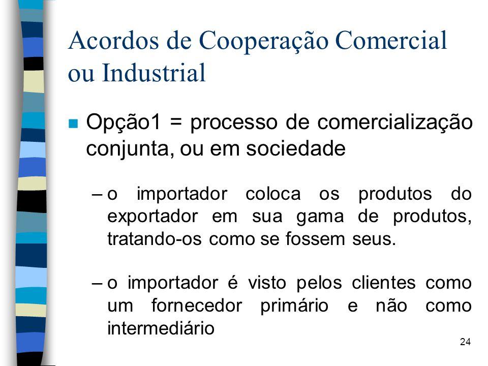 24 Acordos de Cooperação Comercial ou Industrial n Opção1 = processo de comercialização conjunta, ou em sociedade –o importador coloca os produtos do exportador em sua gama de produtos, tratando-os como se fossem seus.