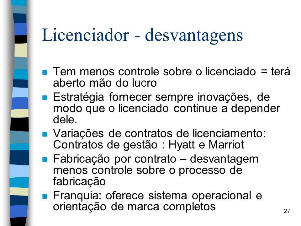 27 Licenciador - desvantagens n Tem menos controle sobre o licenciado = terá aberto mão do lucro n Estratégia fornecer sempre inovações, de modo que o licenciado continue a depender dele.