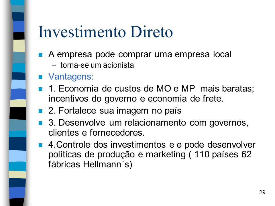 29 Investimento Direto n A empresa pode comprar uma empresa local –torna-se um acionista n Vantagens: n 1.