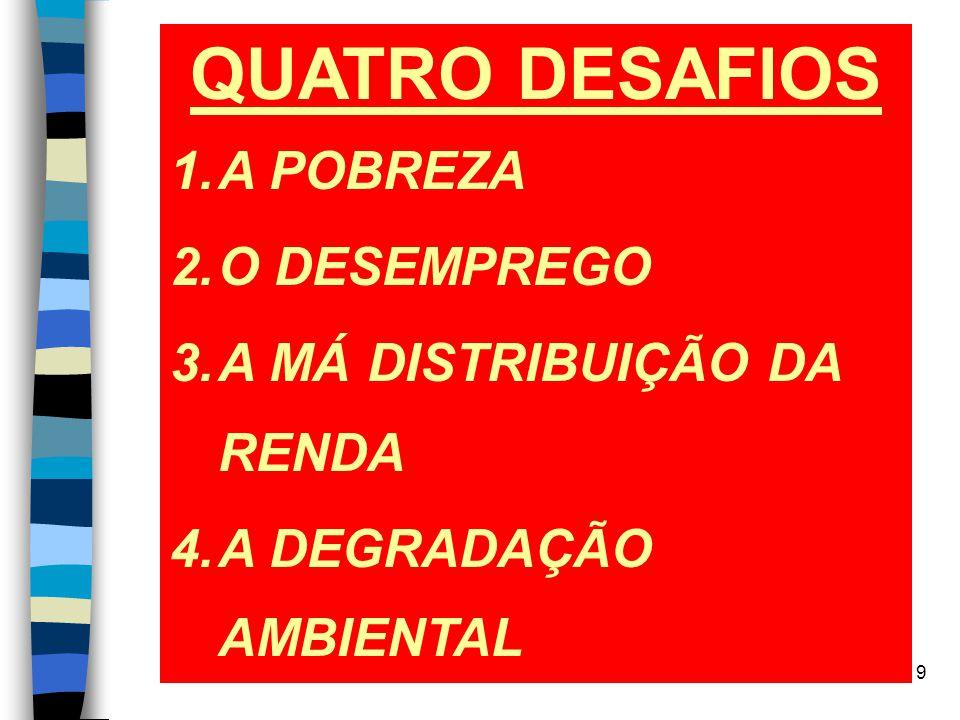 9 QUATRO DESAFIOS 1.A POBREZA 2.O DESEMPREGO 3.A MÁ DISTRIBUIÇÃO DA RENDA 4.A DEGRADAÇÃO AMBIENTAL