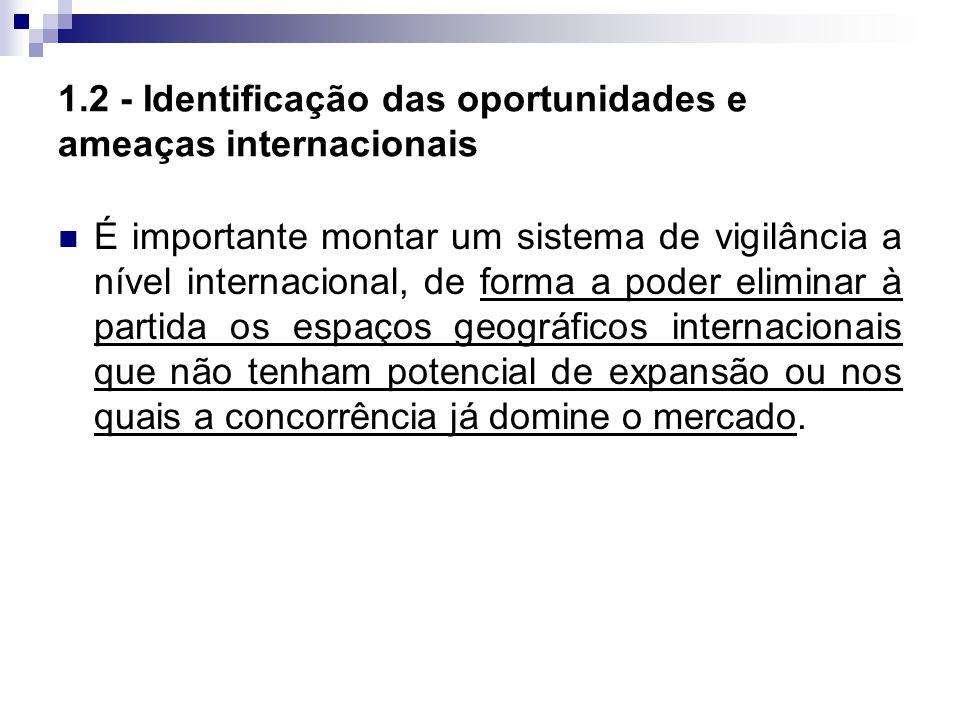 1.2 - Identificação das oportunidades e ameaças internacionais É importante montar um sistema de vigilância a nível internacional, de forma a poder el