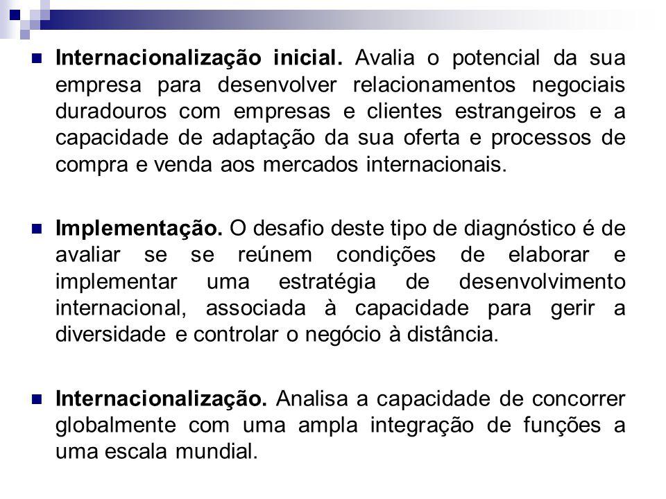 Internacionalização inicial.