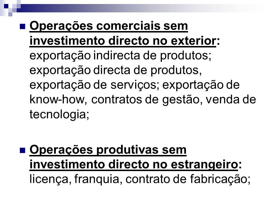Operações comerciais sem investimento directo no exterior: exportação indirecta de produtos; exportação directa de produtos, exportação de serviços; e
