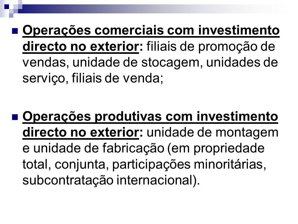 Operações comerciais com investimento directo no exterior: filiais de promoção de vendas, unidade de stocagem, unidades de serviço, filiais de venda;