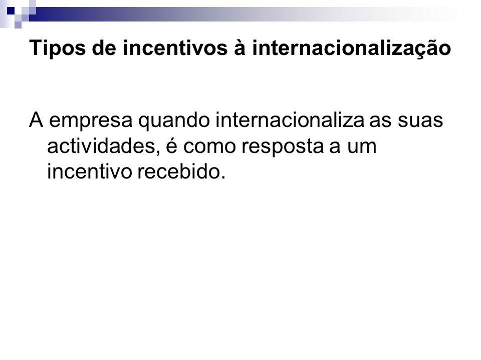 Tipos de incentivos à internacionalização A empresa quando internacionaliza as suas actividades, é como resposta a um incentivo recebido.