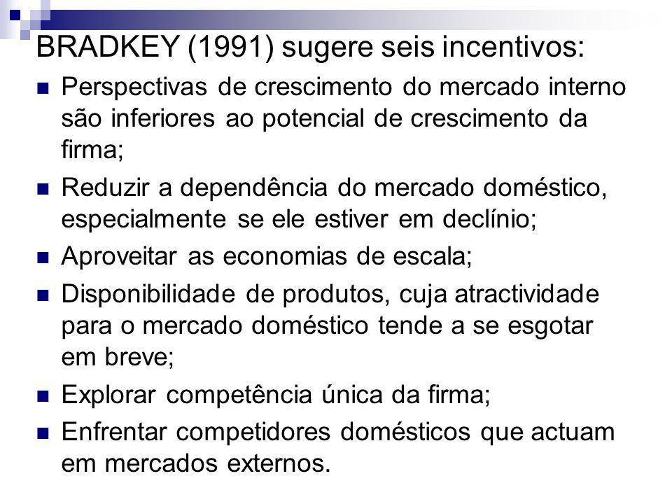 BRADKEY (1991) sugere seis incentivos: Perspectivas de crescimento do mercado interno são inferiores ao potencial de crescimento da firma; Reduzir a dependência do mercado doméstico, especialmente se ele estiver em declínio; Aproveitar as economias de escala; Disponibilidade de produtos, cuja atractividade para o mercado doméstico tende a se esgotar em breve; Explorar competência única da firma; Enfrentar competidores domésticos que actuam em mercados externos.
