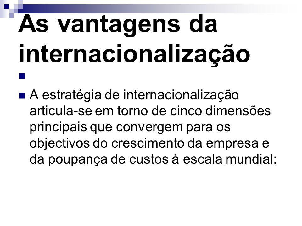 As vantagens da internacionalização A estratégia de internacionalização articula-se em torno de cinco dimensões principais que convergem para os objec