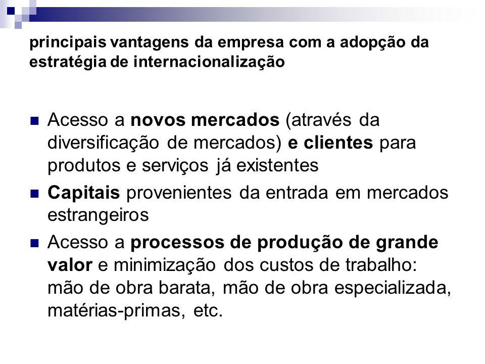 principais vantagens da empresa com a adopção da estratégia de internacionalização Acesso a novos mercados (através da diversificação de mercados) e c