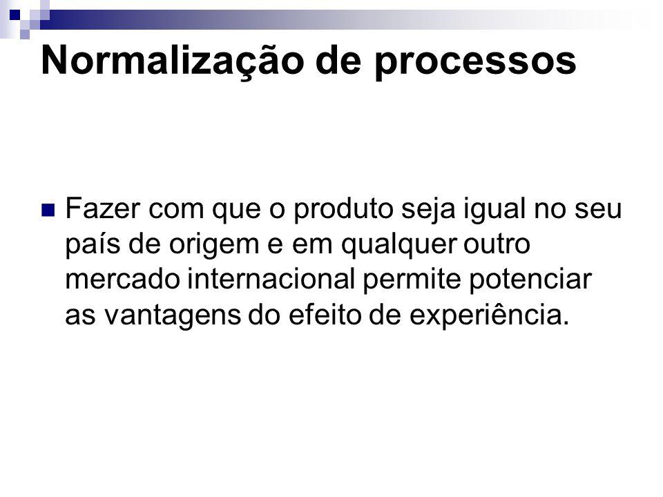 Normalização de processos Fazer com que o produto seja igual no seu país de origem e em qualquer outro mercado internacional permite potenciar as vantagens do efeito de experiência.