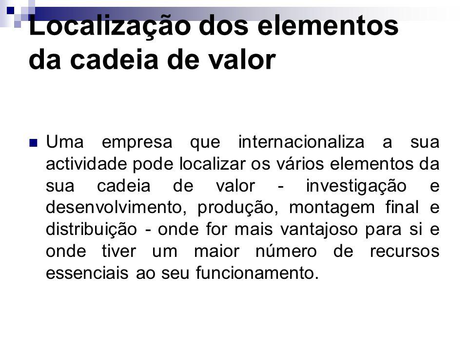 Localização dos elementos da cadeia de valor Uma empresa que internacionaliza a sua actividade pode localizar os vários elementos da sua cadeia de val