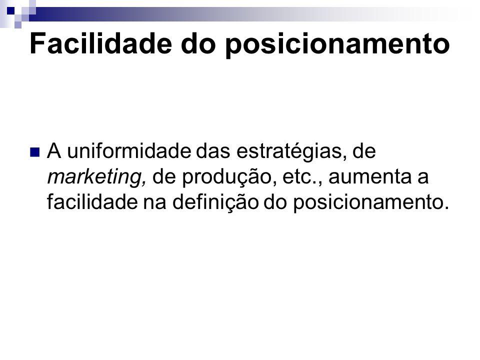 Facilidade do posicionamento A uniformidade das estratégias, de marketing, de produção, etc., aumenta a facilidade na definição do posicionamento.