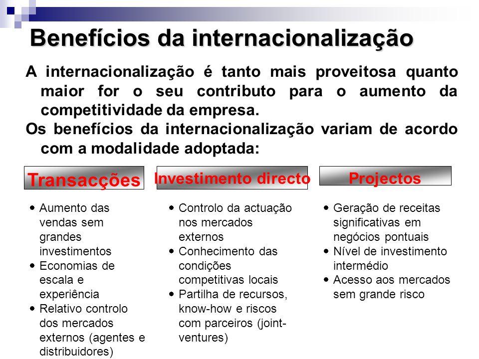 A internacionalização é tanto mais proveitosa quanto maior for o seu contributo para o aumento da competitividade da empresa. Os benefícios da interna