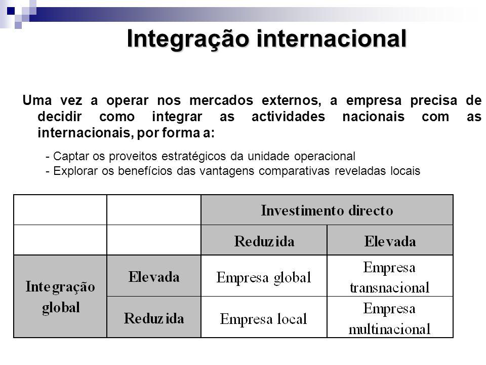 Integração internacional Uma vez a operar nos mercados externos, a empresa precisa de decidir como integrar as actividades nacionais com as internacionais, por forma a: - Captar os proveitos estratégicos da unidade operacional - Explorar os benefícios das vantagens comparativas reveladas locais