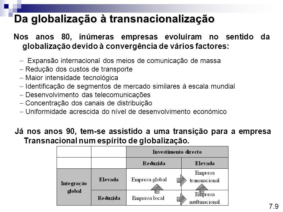 Da globalização à transnacionalização Nos anos 80, inúmeras empresas evoluíram no sentido da globalização devido à convergência de vários factores: 7.