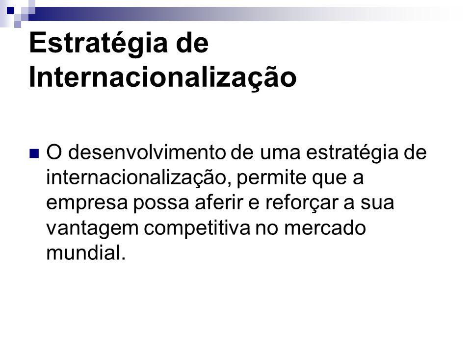 Estratégia de Internacionalização O desenvolvimento de uma estratégia de internacionalização, permite que a empresa possa aferir e reforçar a sua vantagem competitiva no mercado mundial.