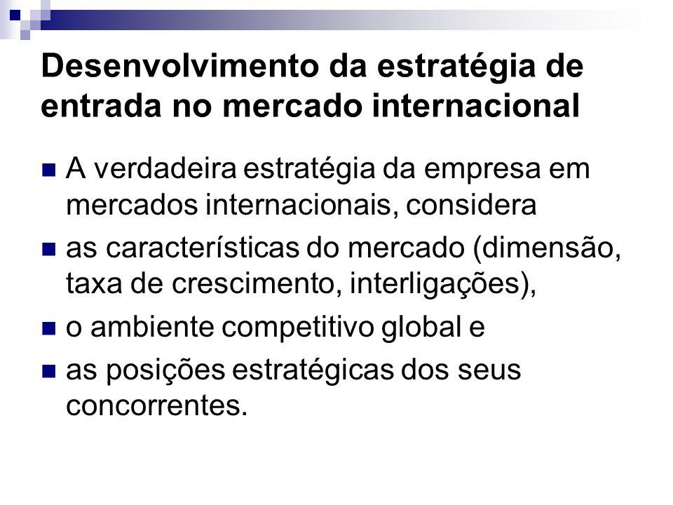 Desenvolvimento da estratégia de entrada no mercado internacional A verdadeira estratégia da empresa em mercados internacionais, considera as caracter