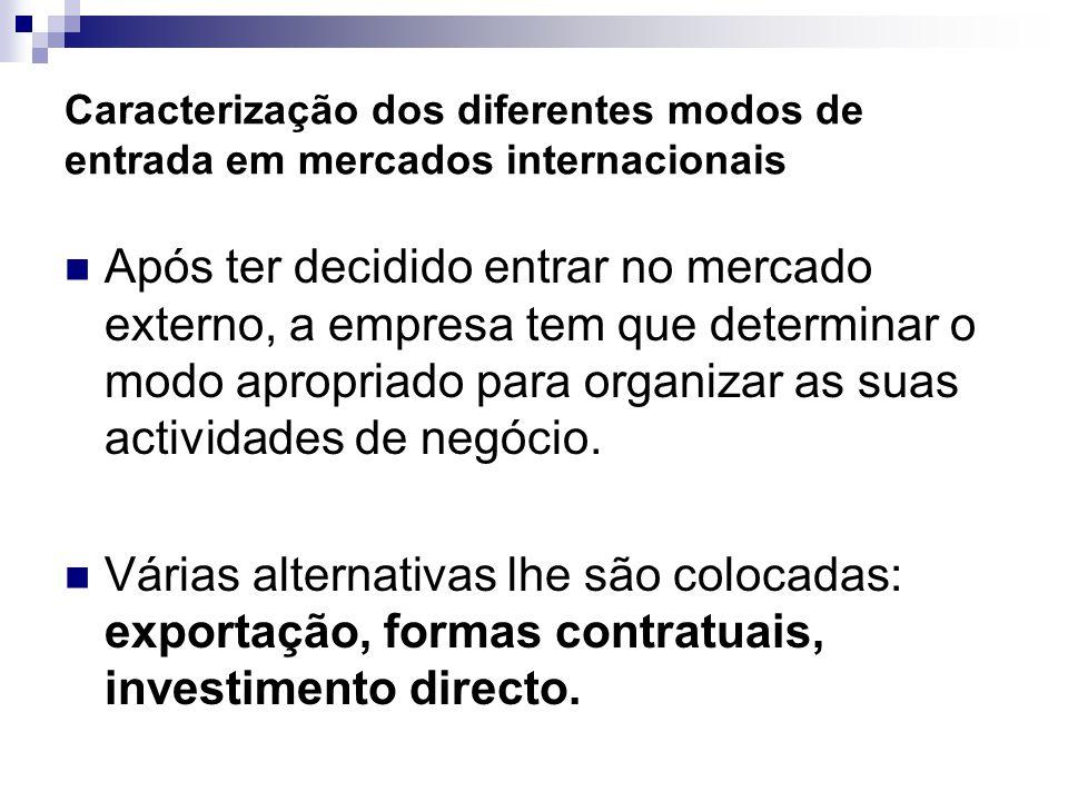 Caracterização dos diferentes modos de entrada em mercados internacionais Após ter decidido entrar no mercado externo, a empresa tem que determinar o modo apropriado para organizar as suas actividades de negócio.