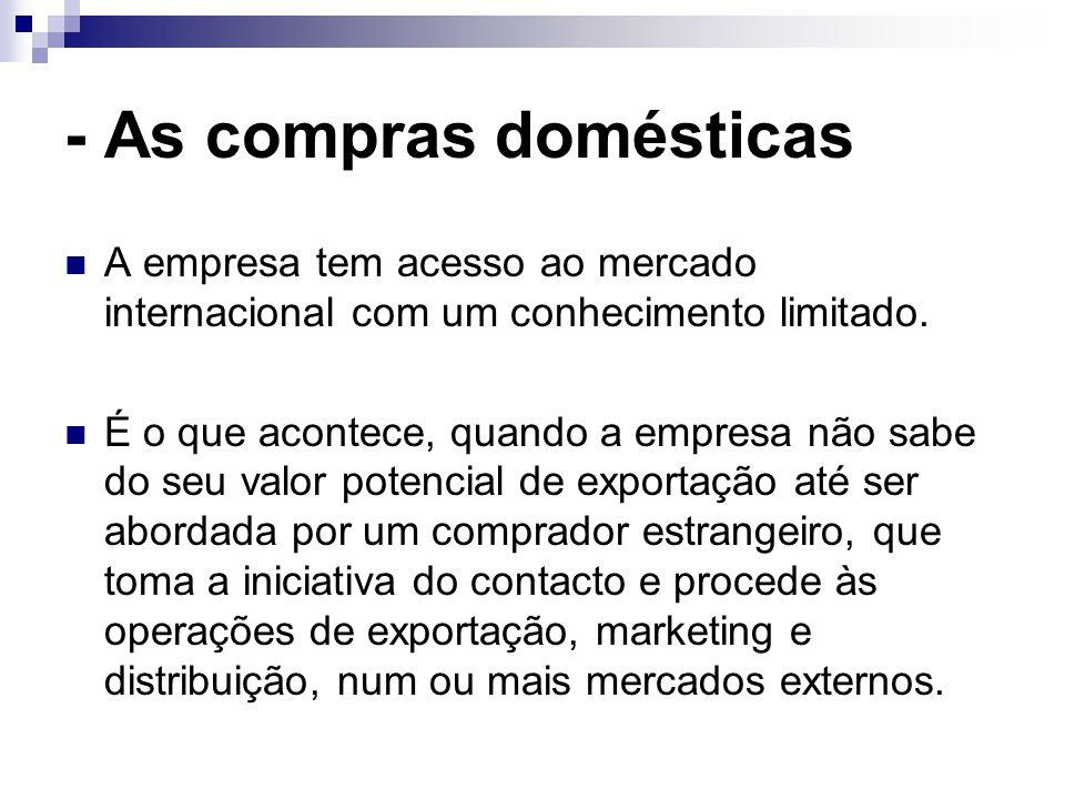 - As compras domésticas A empresa tem acesso ao mercado internacional com um conhecimento limitado.