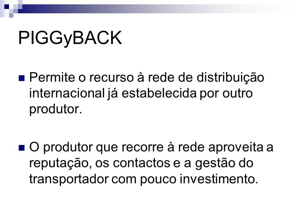 PIGGyBACK Permite o recurso à rede de distribuição internacional já estabelecida por outro produtor. O produtor que recorre à rede aproveita a reputaç