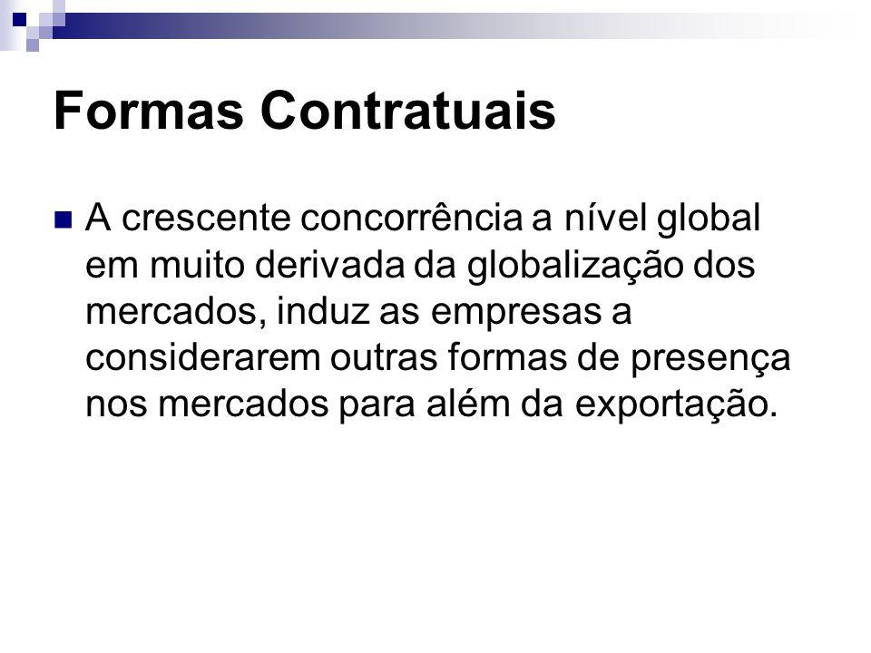 Formas Contratuais A crescente concorrência a nível global em muito derivada da globalização dos mercados, induz as empresas a considerarem outras formas de presença nos mercados para além da exportação.