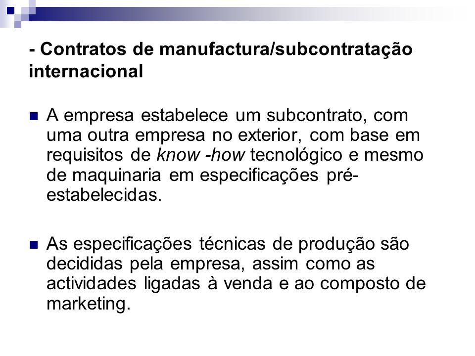 - Contratos de manufactura/subcontratação internacional A empresa estabelece um subcontrato, com uma outra empresa no exterior, com base em requisitos de know -how tecnológico e mesmo de maquinaria em especificações pré- estabelecidas.