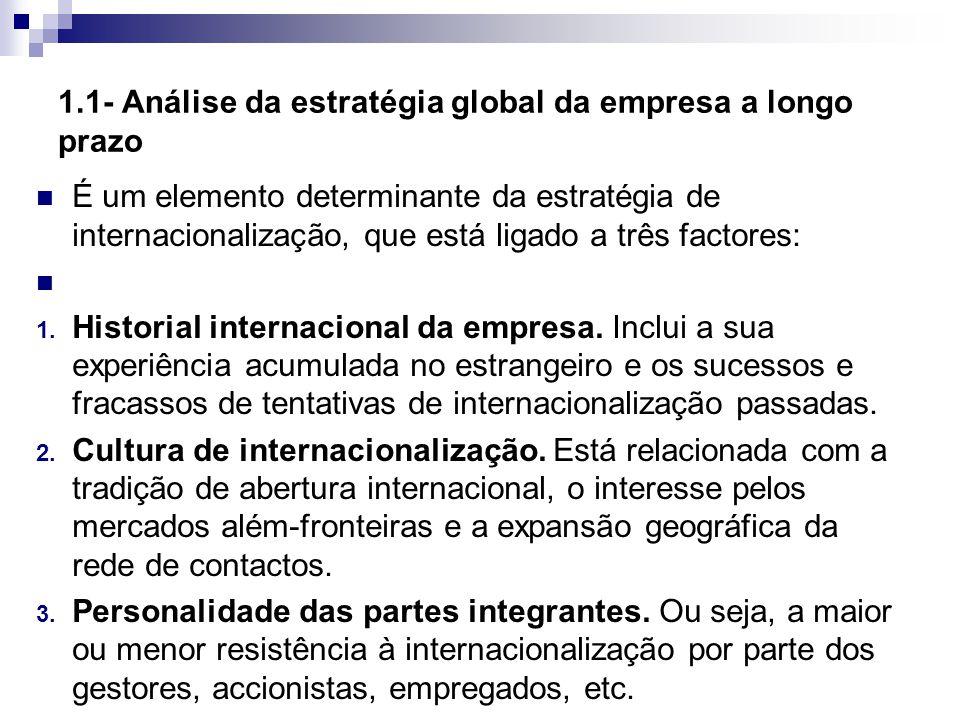 1.1- Análise da estratégia global da empresa a longo prazo É um elemento determinante da estratégia de internacionalização, que está ligado a três fac