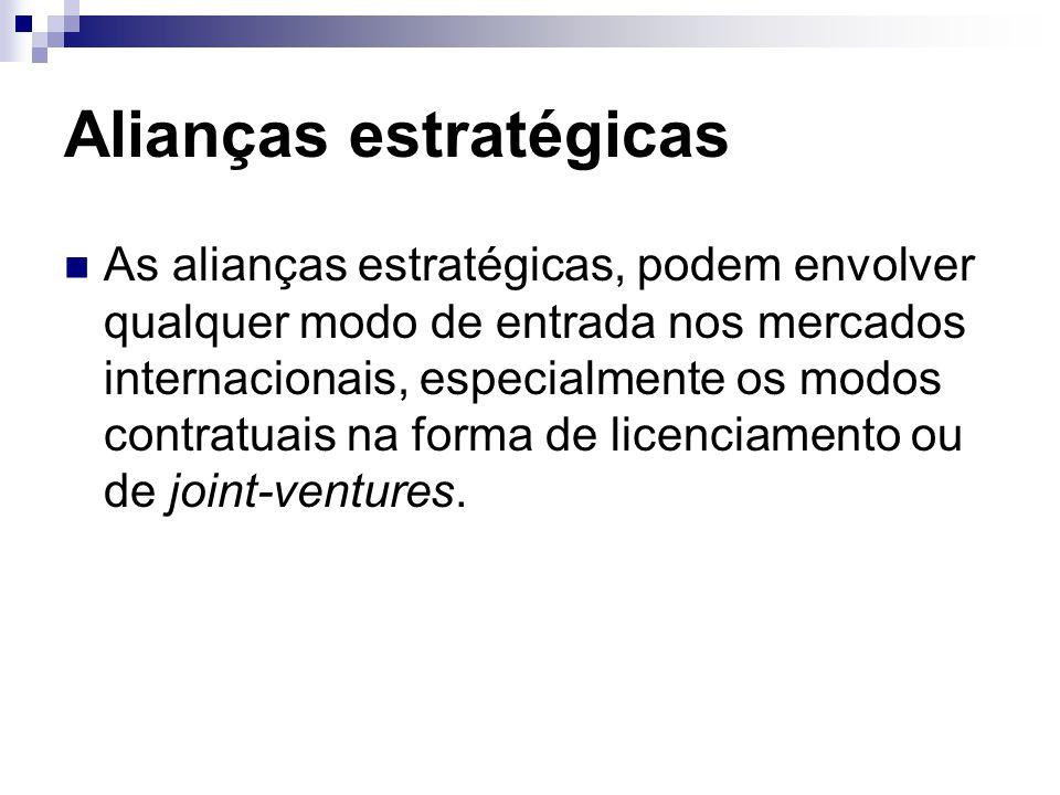 Alianças estratégicas As alianças estratégicas, podem envolver qualquer modo de entrada nos mercados internacionais, especialmente os modos contratuais na forma de licenciamento ou de joint-ventures.