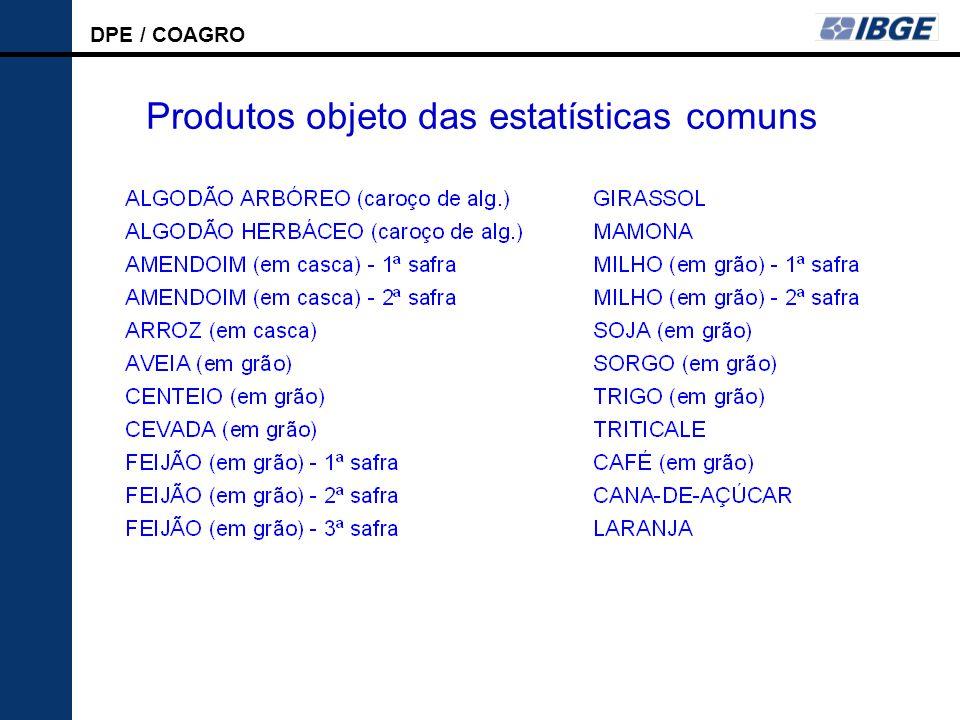 DPE / COAGRO LSPA Produtos objeto das estatísticas comuns