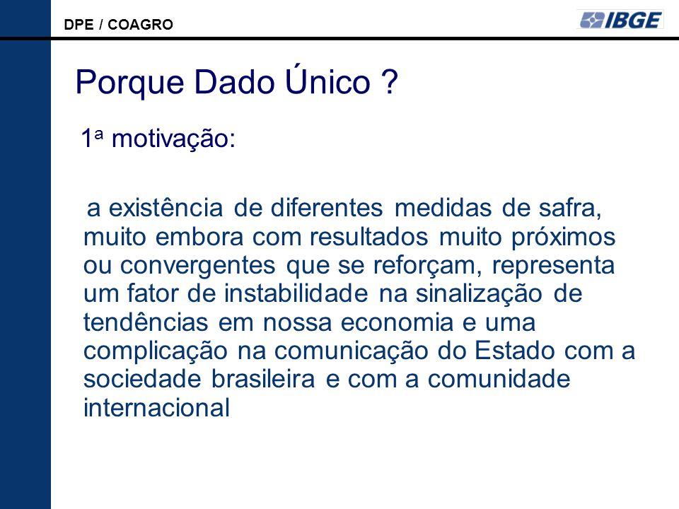 DPE / COAGRO LSPA Porque Dado Único .