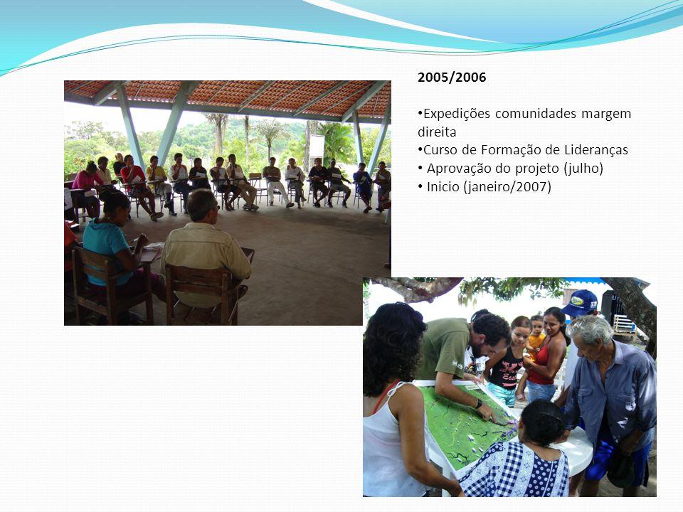 2005/2006 Expedições comunidades margem direita Curso de Formação de Lideranças Aprovação do projeto (julho) Inicio (janeiro/2007)