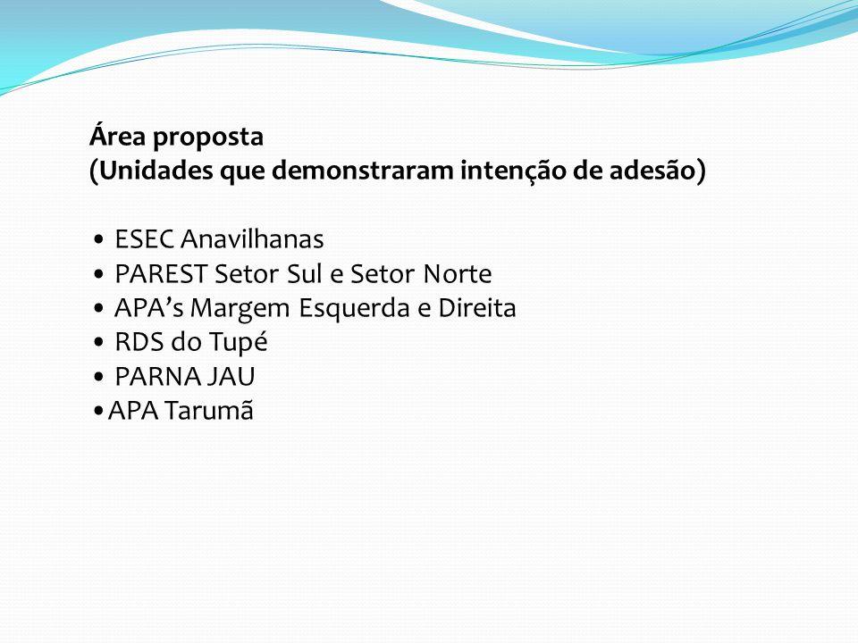 Área proposta (Unidades que demonstraram intenção de adesão) ESEC Anavilhanas PAREST Setor Sul e Setor Norte APA's Margem Esquerda e Direita RDS do Tupé PARNA JAU APA Tarumã