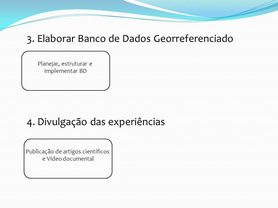 3.Elaborar Banco de Dados Georreferenciado Planejar, estruturar e Implementar BD 4.