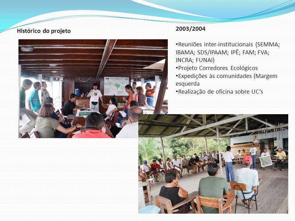 Histórico do projeto 2003/2004 Reuniões inter-institucionais (SEMMA; IBAMA; SDS/IPAAM; IPÊ; FAM; FVA; INCRA; FUNAI) Projeto Corredores Ecológicos Expedições às comunidades (Margem esquerda Realização de oficina sobre UC's