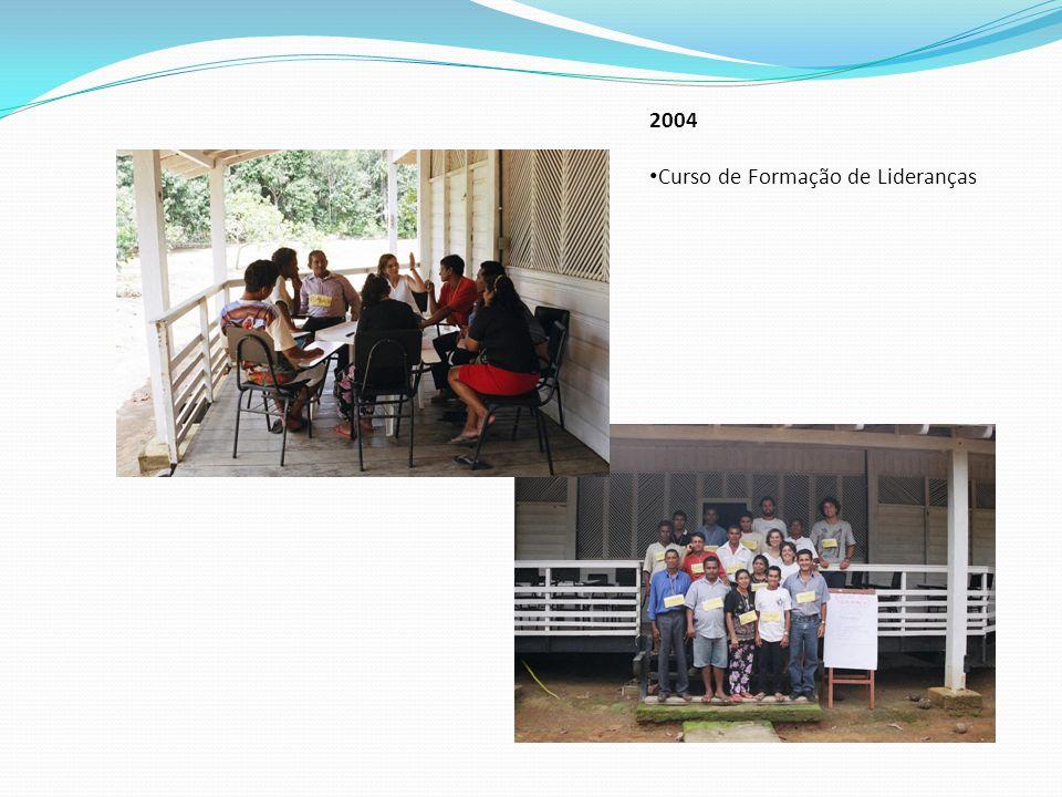 2004 Curso de Formação de Lideranças