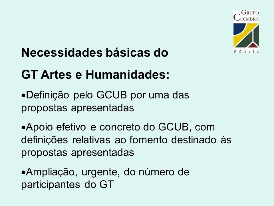 Necessidades básicas do GT Artes e Humanidades:  Definição pelo GCUB por uma das propostas apresentadas  Apoio efetivo e concreto do GCUB, com defin