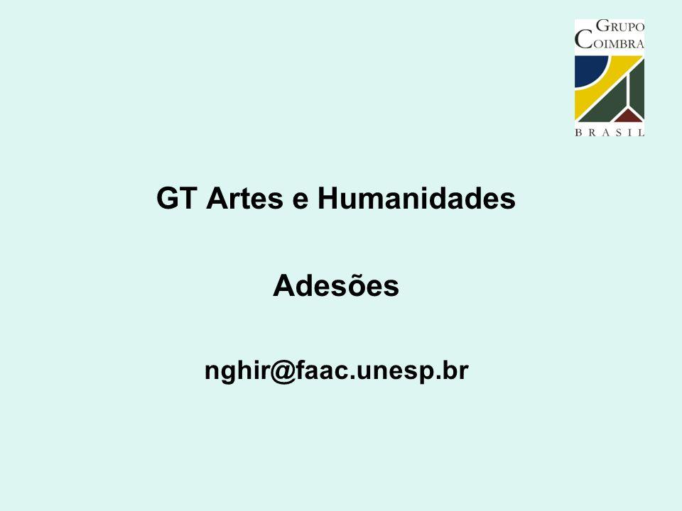 GT Artes e Humanidades Adesões nghir@faac.unesp.br