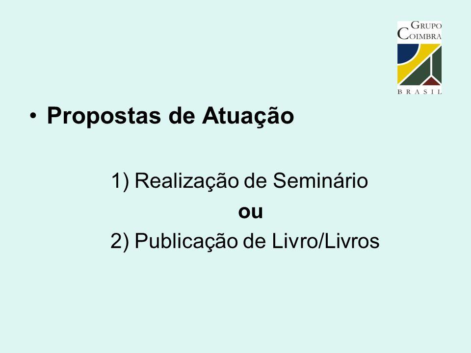 Propostas de Atuação 1) Realização de Seminário ou 2) Publicação de Livro/Livros